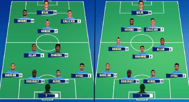 Albero Di Natale Ancelotti.Ecco Come Puo Cambiare Il Napoli Con Ancelotti Dal 4 3 3 Al Doppio Schema Con