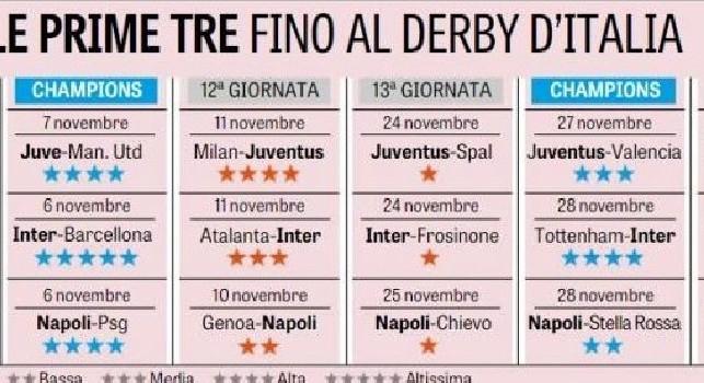 Calendario Iuve.Napoli Calendario A Confronto Con Inter E Juve Fino Al