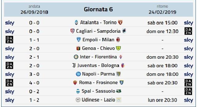 Calendario Serie A E Orari Delle Partite.Calendario Serie A Il Prossimo Turno 25esima Giornata