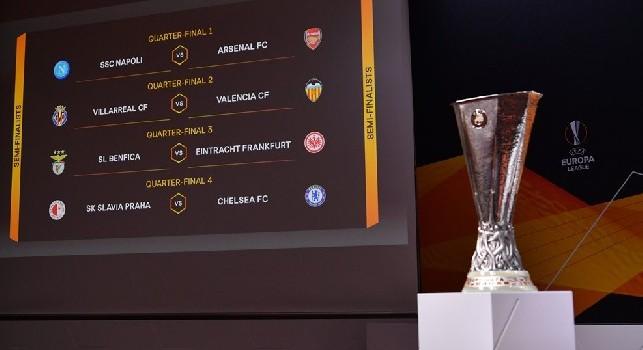 Calendario Quarti Di Finale Champions League.Sorteggi Europa League 2019