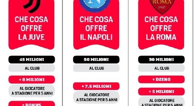 Calendario Napoli E Juve A Confronto.Affare Icardi Il Corsport Mette A Confronto Le Offerte Di