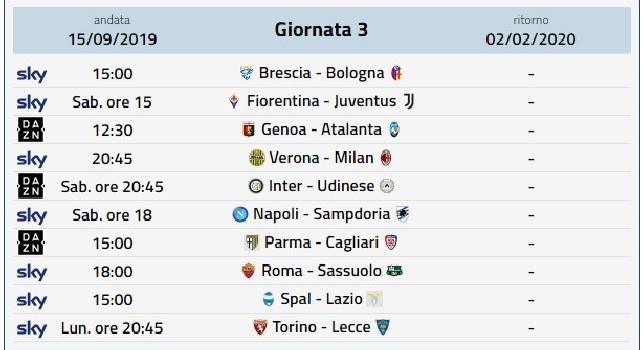Calendario Seconda Giornata Serie A.Risultati Serie A Classifica Gol Calendario E Marcatori
