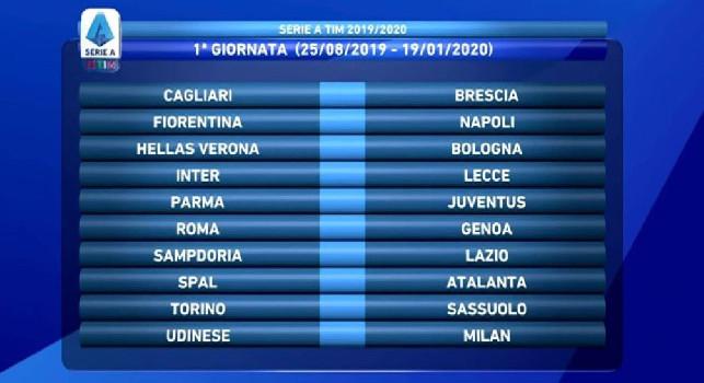 Sportmediaset Calendario Serie A E Coppa Italia La Compilazione Slitta A Mercoledi In Campionato Si Ripartira Con I Recuperi