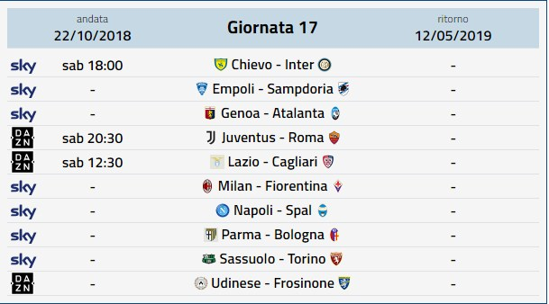 Prossimo Turno Serie A Le Partite Della Diciassettesima Giornata Di Campionato