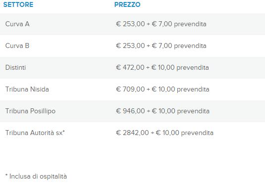 Abbonamenti Napoli 2019 2020