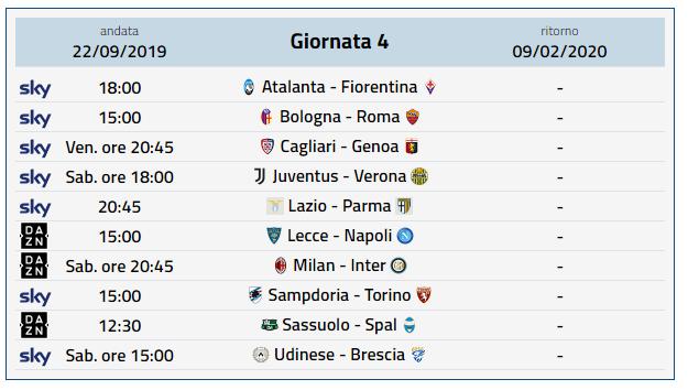 Calendario Serie A 1 Giornata.Calendario Serie A Prossimo Turno Serie A 4 Giornata