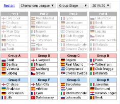 Calendario Gironi Champions 2020.Sorteggi Champions Simulazione Cn24 Napoli Liverpool