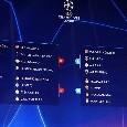 Champions League, 12 club già qualificati agli ottavi e quattro 'in attesa': tutte le ipotesi di qualificazione