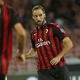 Higuain non convocato dal Milan per la sfida contro il Genoa: l'argentino sempre più vicino al Chelsea