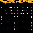 Sorteggio Europa League, sarà Zurigo-Napoli! Inter e Lazio beccano Rapid Vienna e Siviglia, per Sarri trasferta in Svezia
