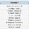 Dove vedere la Serie A in Streaming e Tv: Napoli-Lazio, Juve-Chievo, Genoa-Milan, Fiorentina-Sampdoria