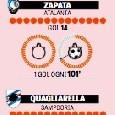 Media gol da paura per Milik, meglio di Zapata e Ronaldo! Dopo 20 partite solo Cavani ha fatto meglio di lui a Napoli [GRAFICO]