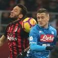 Il giorno dopo Milan-Napoli: tutti arrabbiati a San Siro, non bastano i 5 attaccanti e l'ennesima sorpresa di Ancelotti