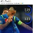 La UEFA celebra Hamsik dopo il suo addio al Napoli [FOTO]