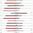 Salisburgo-Napoli 3-1: austriaci padroni del possesso palla, il Napoli tira solo otto volte [STATISTICHE]