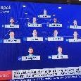 Napoli-Arsenal, le ultimissime di formazione di Sky: Ancelotti verso il 4-4-2 con Hysay e Mario Rui sulle fasce, solo un cambio per Emery rispetto all'andata [GRAFICI]