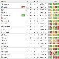 Napoli ko e Inter sempre più vicina al secondo posto: nerazzurri a -6 in classifica [FOTO]