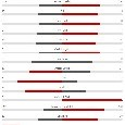 Bologna-Napoli 3-2: gli azzurri calciano di più in porta, emiliani distrutti sul possesso palla [STATISTICHE]