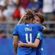 Mondiale Femminile, Italia-Olanda 0-2: le azzurre sconfitte ai quarti di finale