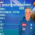 Tv Luna - Quattro partite insufficienti, voto 4 contro la Juve! 8 col Liverpool, male con Genk e Torino [GRAFICO]