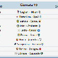Anticipi e posticipi Serie A - 19a Giornata andata: orari partite Serie A