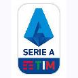 Classifica Serie A 2019/2020: la Juve torna in testa, Napoli in Europa [FOTO]