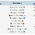 Prossimo turno Serie A: date e orari della 21 giornata, divisione Sky e DAZN. C'è Napoli-Juve