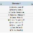 Anticipi e posticipi Serie A - 26a Giornata andata: orari partite Serie A
