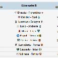 Prossimo turno Serie A: date e orari della 27 giornata, divisione Sky e DAZN. C'è Verona-Napoli che slitta