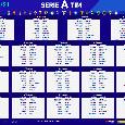 Calendario Serie A 2020/21: il Napoli debutta a Parma e chiude col Verona, alla 3° la Juventus. Il calendario completo [VIDEO]