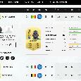 Valutazioni FIFA 21, Koulibaly sul podio dei migliori difensori! Insigne e Mertens nella Top 100: la classifica [FOTO]