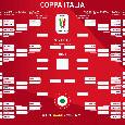 Riparte la Coppa Italia con il terzo turno, tra oggi e domani scendono in campo 32 squadre