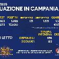regione campania il bollettino giornaliero 2022 nuovi positivi 1583 guariti e 36