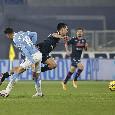 Pagelle Lazio-Napoli, i voti: Mario Rui regala un gol, Lozano l'unico a salvarsi! Fabian lento, Lobotka un mistero