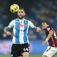 Sassuolo-Napoli, i convocati di Gattuso: torna Manolas, ancora out Osimhen