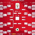 Calendario Coppa Italia 2021, Semifinale: la prossima partita del Napoli è contro l'Atalanta