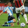 SSC Napoli, report allenamento: differenziato per Demme e Ospina