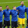 Focolaio in Nazionale: nuovo Hotel per la squadra e tamponi a tappeto prima della finale