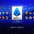 Calendario Serie A 2021/22, le date per la prossima stagione: in diretta il sorteggio con orario, inizio, pause e criteri