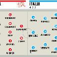 Formazioni Svizzera-Italia: 5/11 di Mancini saranno protagonisti in Napoli-Juve