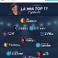 Terza giornata Serie A, la Top 11 di Caressa: Koulibaly, Anguissa e Politano presenti [FOTO]