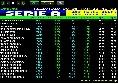 L'Inter la ribalta con la Fiorentina e si porta al primo posto, l'Atalanta è al 4° posto [CLASSIFICA]