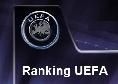 Ranking Uefa, Bayern in testa, la Juve scende all'ottavo posto: Napoli al ventesimo