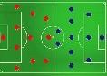 Probabili formazioni Serie A: le scelte dei tecnici