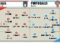 Italia-Portogallo, le probabili formazioni di Tuttosport: Insigne e Mario Rui protagonisti, assente CR7 [GRAFICO]