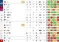 Inter-Sassuolo 0-0, ora il Napoli può allungare a +7 contro la Lazio: la classifica aggiornata [FOTO]