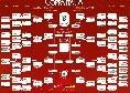 Dove vedere i quarti di finale Coppa Italia: Milan-Napoli, Fiorentina-Roma, Juve-Atalanta, Lazio-Inter