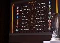 Europa League, gli orari e le date di tutte le gare: il Napoli giocherà alla stessa ora del Chelsea