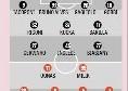 Parma-Napoli, le probabili formazioni: tre dubbi per Ancelotti, gli azzurri Sepe ed Inglese guidano gli emiliani [GRAFICO]