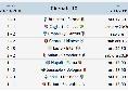 Prossimo turno Serie A: si gioca da venerdì a domenica! Date, orari, anticipi e posticipi della 29esima, tra Sky e Dazn